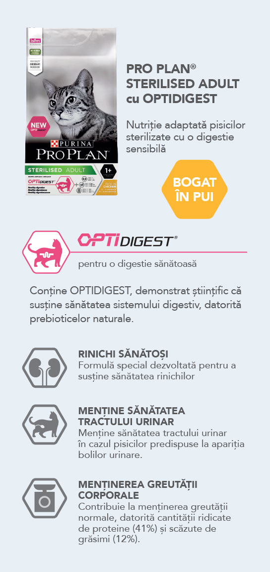 optidigest